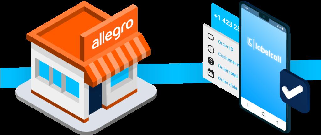 Labelcall - App for Allegro